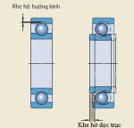 Hướng dẫn cách lựa chọn khe hở vòng bi bạc đạn